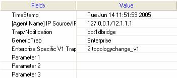 SNMP Traps and SNMP v2c Notification management with LoriotPro